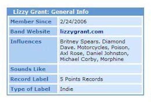 lana's interest part of the myspace profile