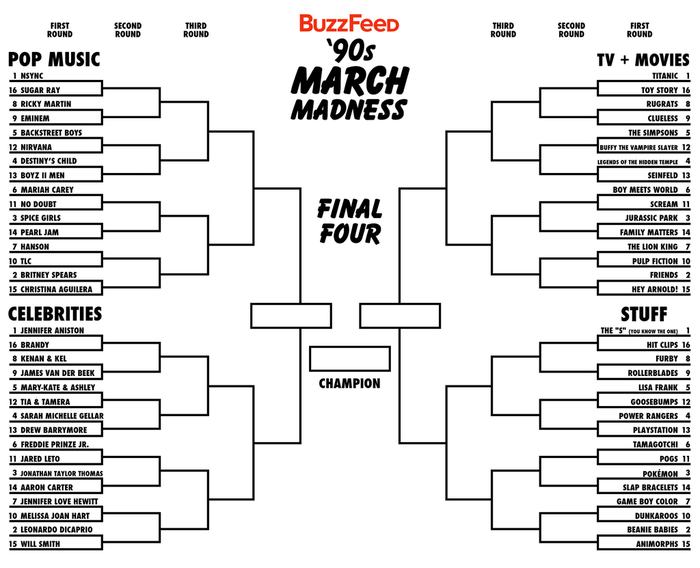 "We had such a fun time with Hot Guy March Madness last year that we decided to do it again. But instead of hot dudes, we selected 64 of the best of '90s music, celebs, TV, movies, and stuff to duke it out for the honorable title of ""Ultimate '90s Thing."""