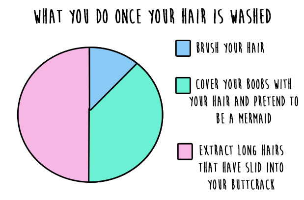 And your shower isn't the only place you have to collect hair from.