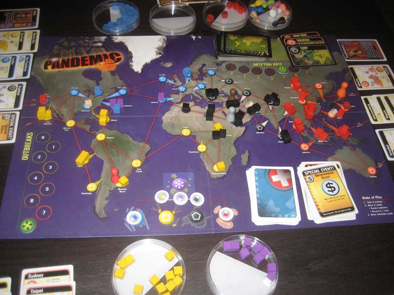 What Is The Most Underrated Board Game You've Ever Played?