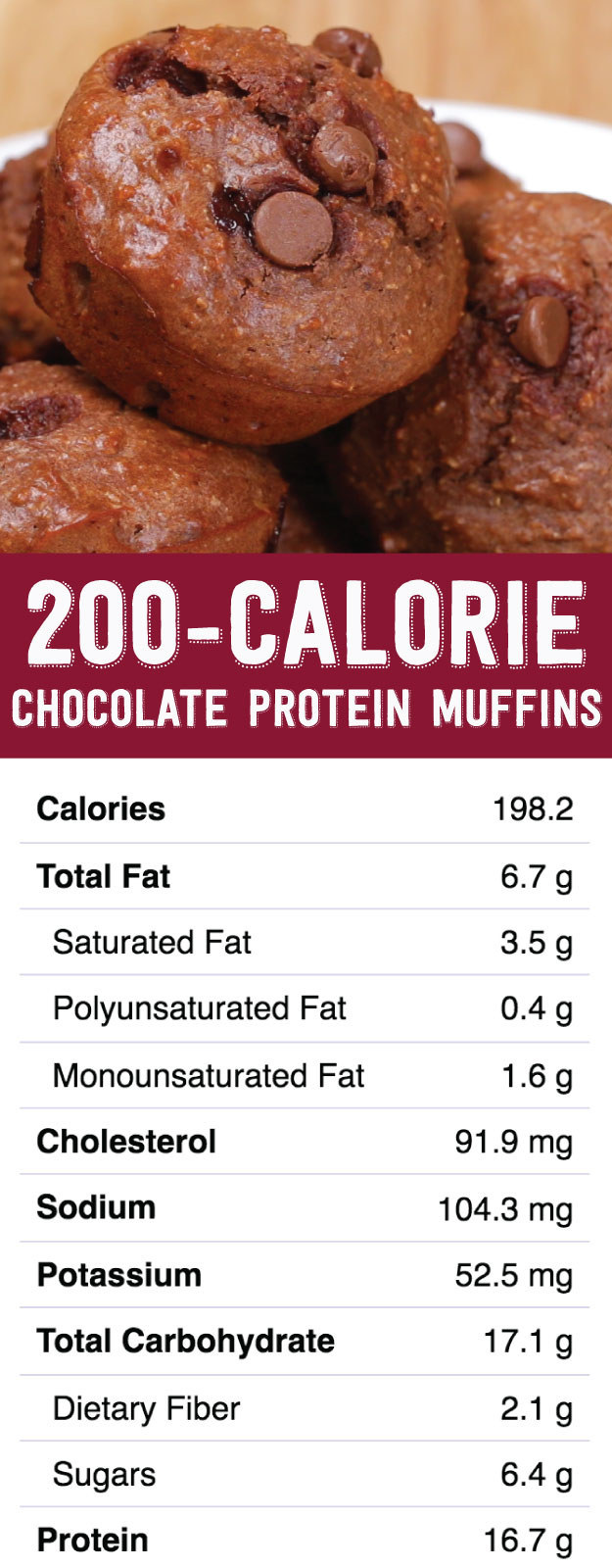 These Easy 200-Calorie Chocolate Muffins Have Tons Of Protein