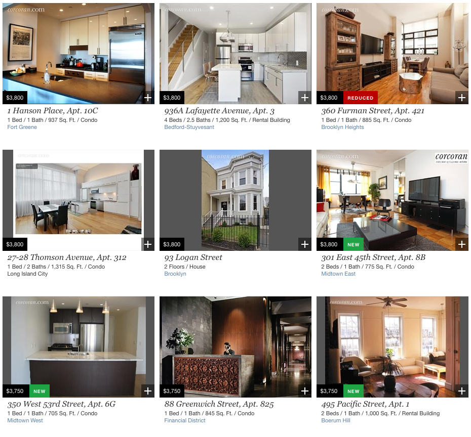 Find An Appartment: 11 Ways To Actually Find An Apartment In NYC