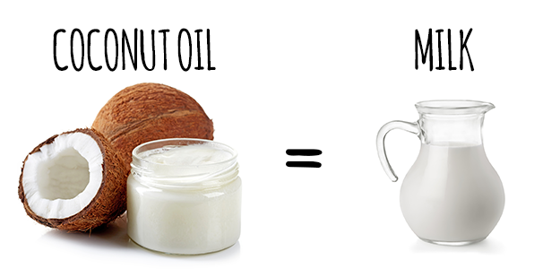 Speaking of, coconut oil can make a swell substitute for dairy milk...