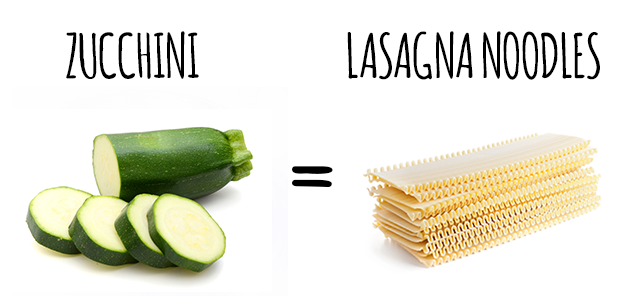 On that note, sliced zucchini is an easy entry to vegan-friendly lasagna...