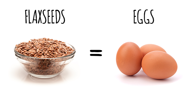 A mixture of flaxseeds and simple tap water creates a consistency comparable to eggs...