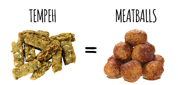 A long-time meat alternative, tempeh can be creatively cooked to make delicious meatballs...