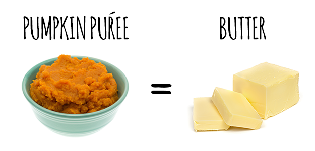 Speaking of butter, pumpkin purée is an unexpected but outstanding stand-in...