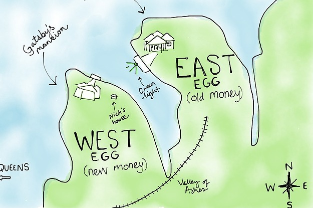 Are You More East Egg Or West Egg
