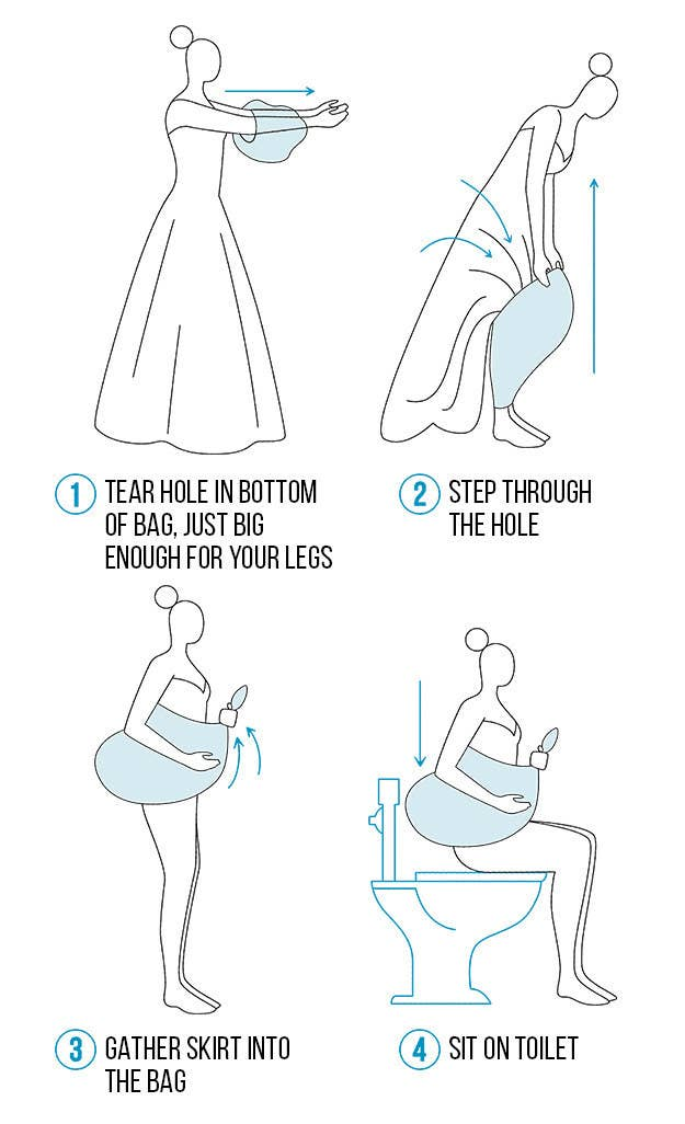 fefe6f06fa0f Here's The Best Way To Pee In Your Wedding Dress Without Ruining ...