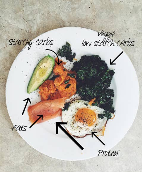 Fat is one of three macronutrients (carbohydrates and protein are the other two) that keeps your body working. Each macronutrient has an important job in the body —carbohydrates are the body's main source of energy, while protein repairs and grows muscle tissue. Fats provide our bodies with stores of energy, help us feel full, synthesize hormones, and have anti-inflammatory properties, says Comite.