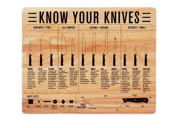 Y una tabla de cortar que te enseñará sobre cuchillos y cortes.