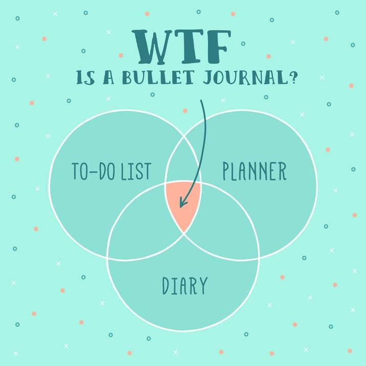 Imagini pentru bullet journal