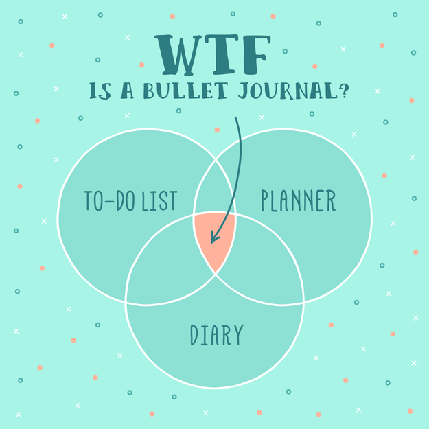 Is it a to-do list or a planner or a diary?