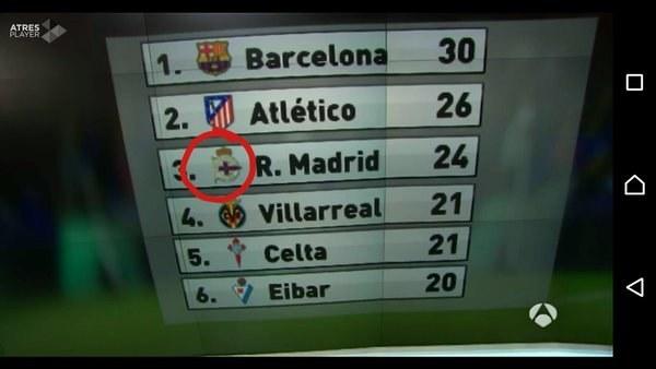 Cuando fusionaron al Dépor y al Real Madrid porque MATÍAS PRATS ES DIOS Y ÉL TODO LO PUEDE.