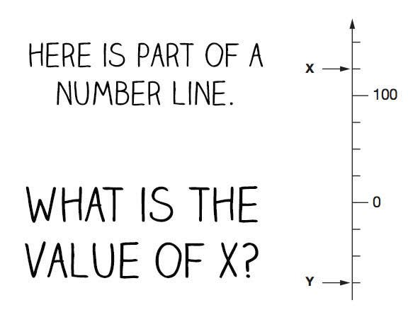 Can You Pass This Maths SAT For 10-Year-Olds?
