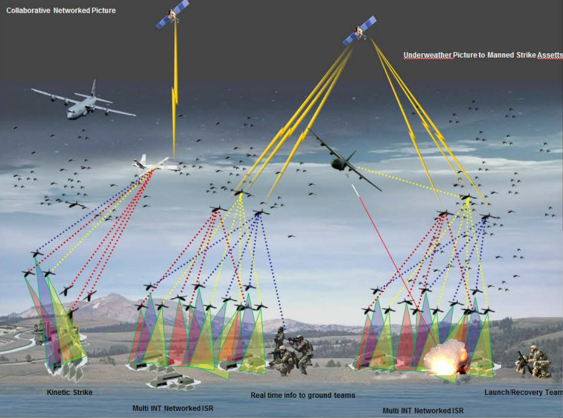 """The U.S. Military Is Betting On """"Smart"""" Drones — Lots And Lots Of Them"""
