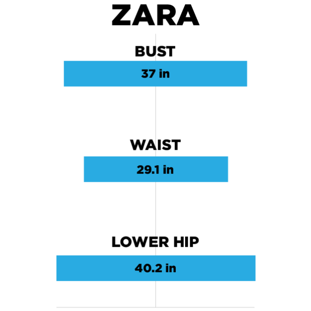 7fc9854b We Checked And Women's Clothes Sizes At H&M, Zara And Topshop Are ...