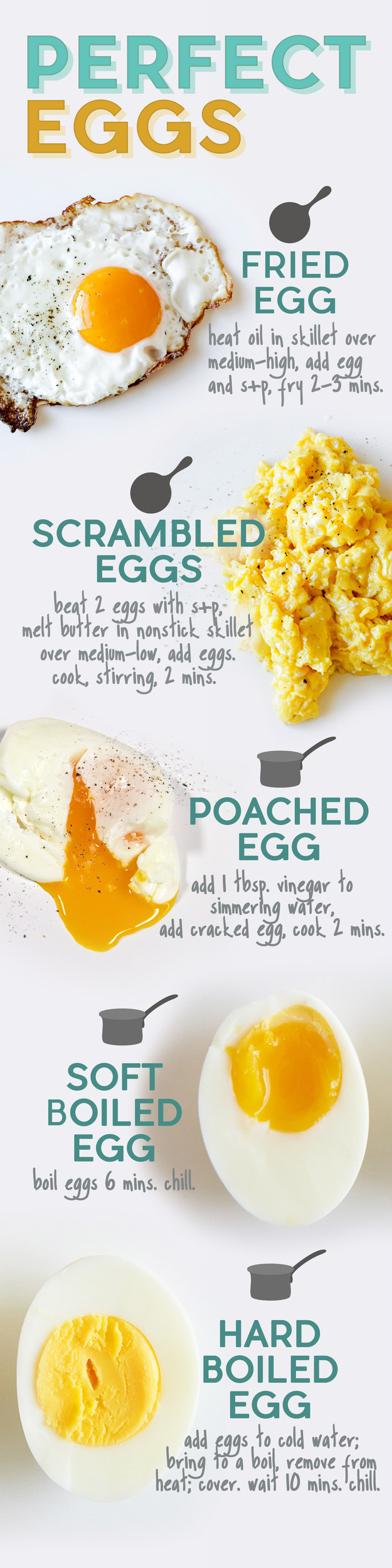 Learn how to cook eggs every way.