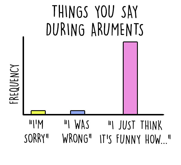 11 Charts Only Petty People Will Understand