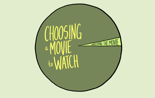 What Movie Could You Watch Again And Again?