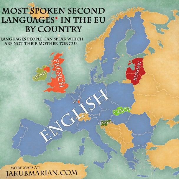 Erste Fremdsprache