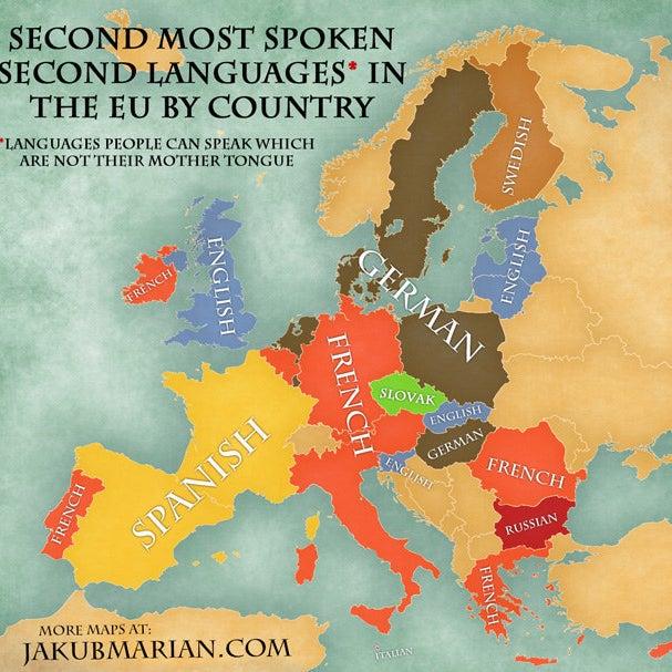Zweite Fremdsprache