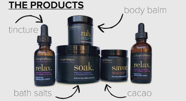 The products consist of tinctures, bath salts, a body rub, and a cacao edible. None of them are designed to make you mentally high. They are designed to give you a body high which contributes to pain relief.