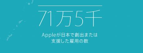 2008年にApp Storeが始まり、iPhoneに好きなアプリをいれられるようになりました。便利なアプリがあるということは、それを作る人たちがいるわけです。