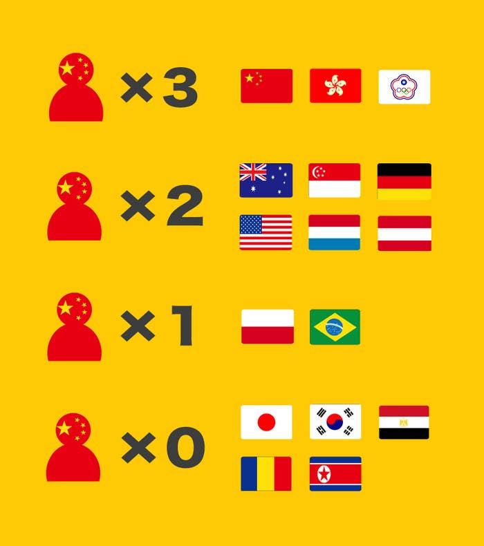 移民大国のアメリカだけでなく、ドイツ、オランダ、オーストリアとヨーロッパの国にも中国出身の選手が多いことに驚きます。