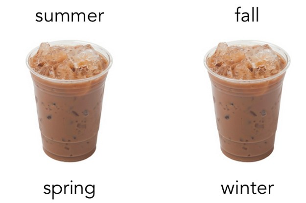 Image result for iced coffee meme