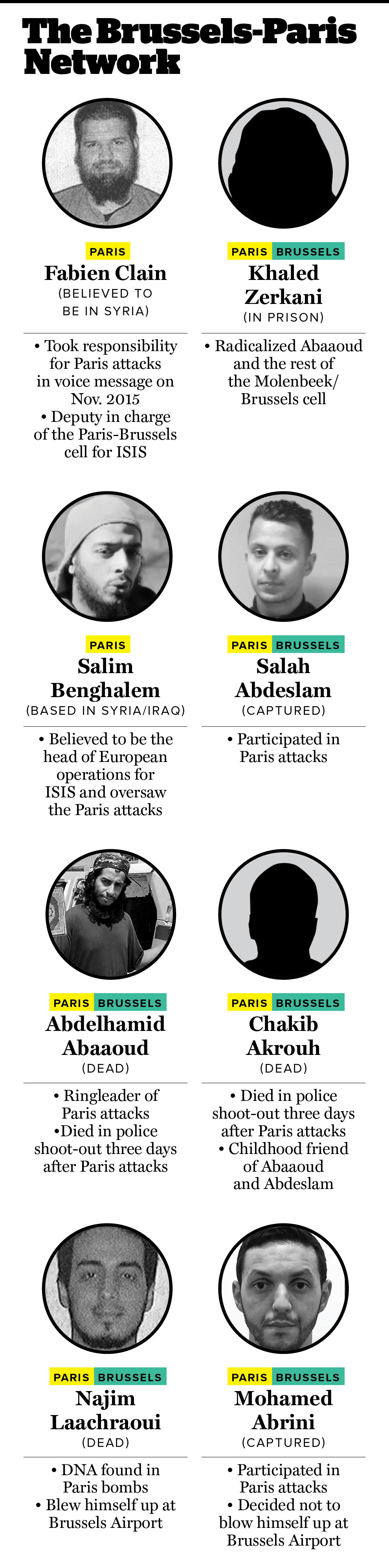 Inside The World Of ISIS Investigations In Europe