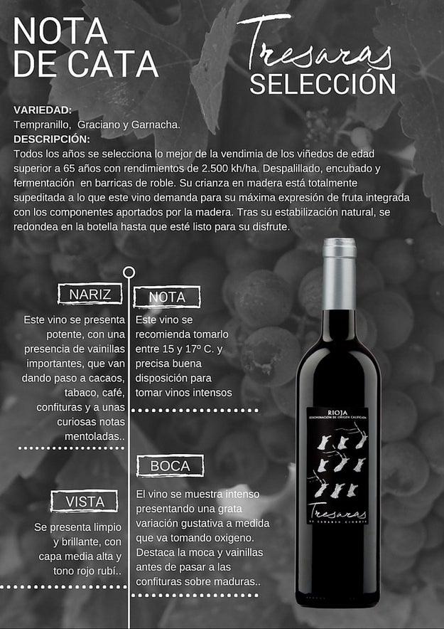 No investigar qué tipo de vino te llevas.