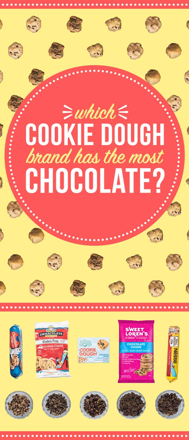 Here's Which Cookie Dough Has The Most Chocolate Chips