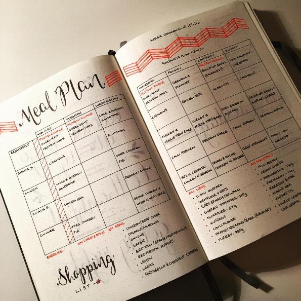 food log journal