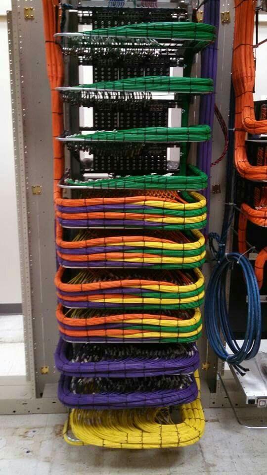 El acomodo de estos cables.