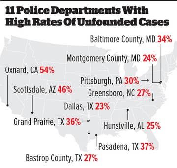 This Police Department Tosses Aside Rape Reports When A Victim Doesn