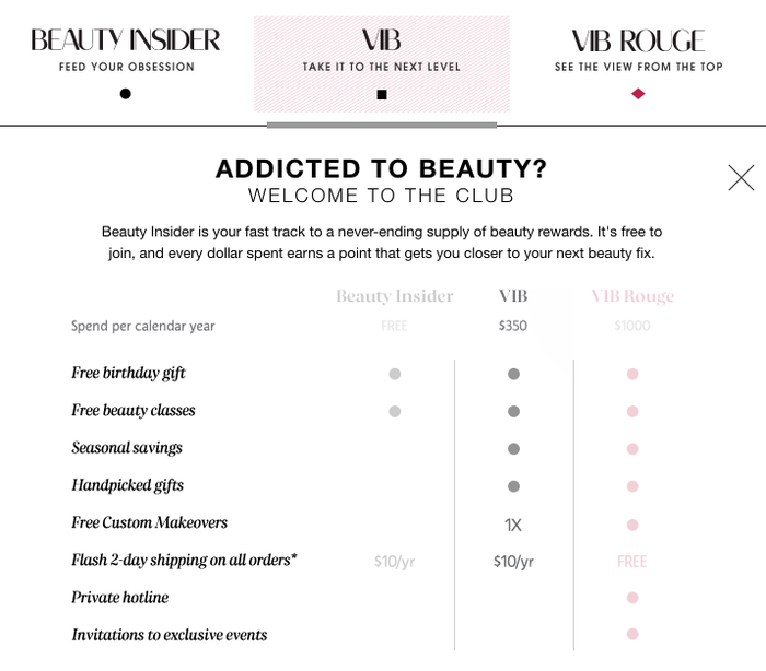 You get 1 point for every $1 you spend, and you can use your points to get free things. Sometimes there are even special promotions that will give you 3x the points. How much you spend in a year correlates with what Beauty Insider status you are, and the freebies get better the more you move up. So what are you waiting for??? Become a Beauty Insider today!