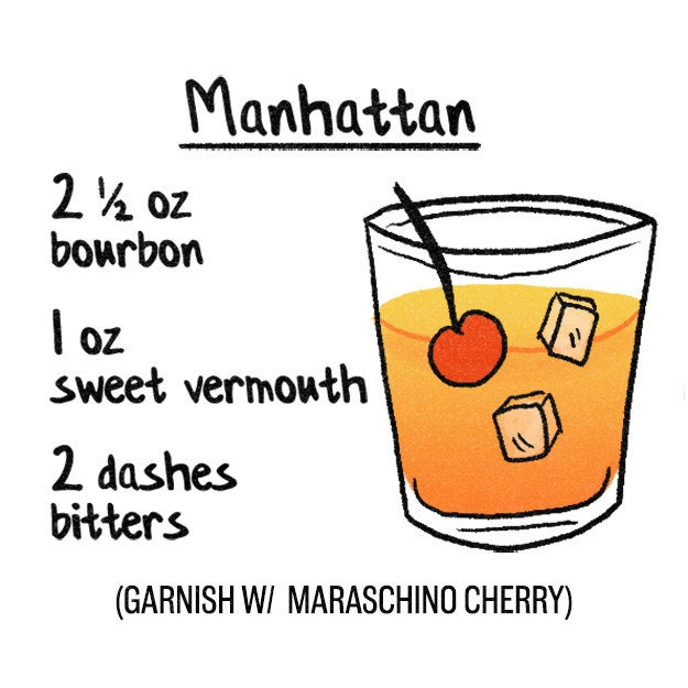 Fill a rocks glass with a large ice cube (or a few small ones). Add bourbon, sweet vermouth, and bitters, and stir. Garnish with a maraschino cherry.