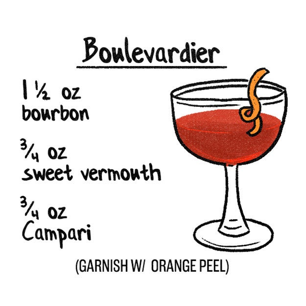 Combine bourbon, sweet vermouth, and campari in a tall glass or shaker with ice. Stir everything together until the mixture is chilled, then strain into a short glass or a cocktail glass. Rub an orange peel around the rim of the glass, then use the peel as garnish.