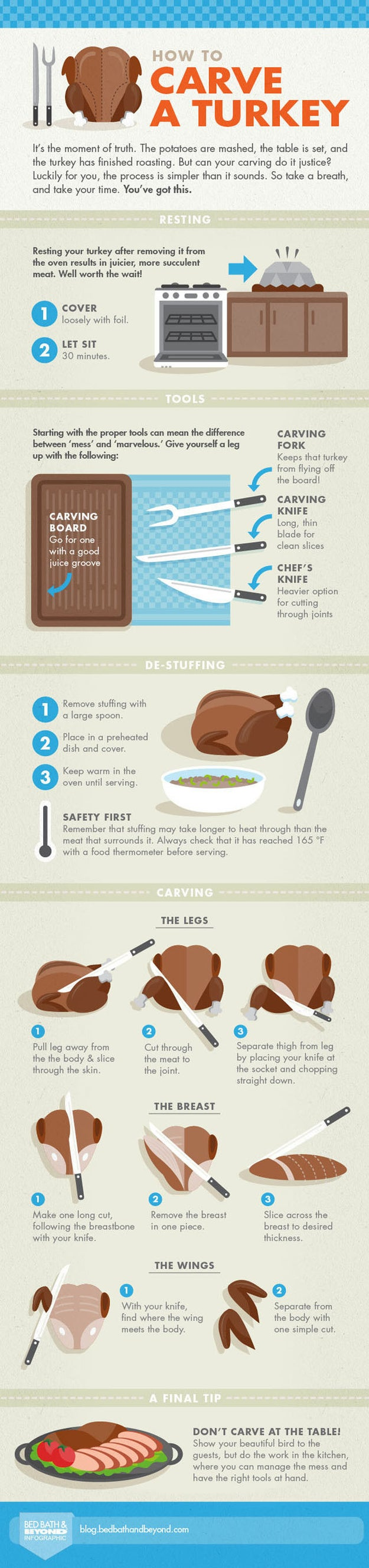 When your turkey is done cooking, let it rest on the counter. Then, follow this guide to carve it so you get the most meat out of all of your work.