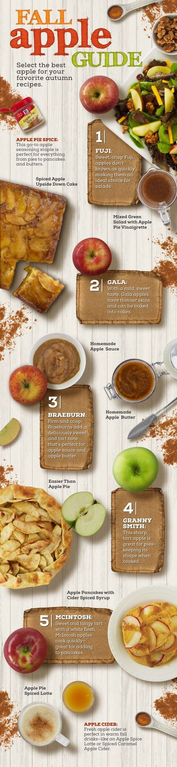 Select the apples that will work best for making pies, applesauce, apple butter, and other fall dishes.