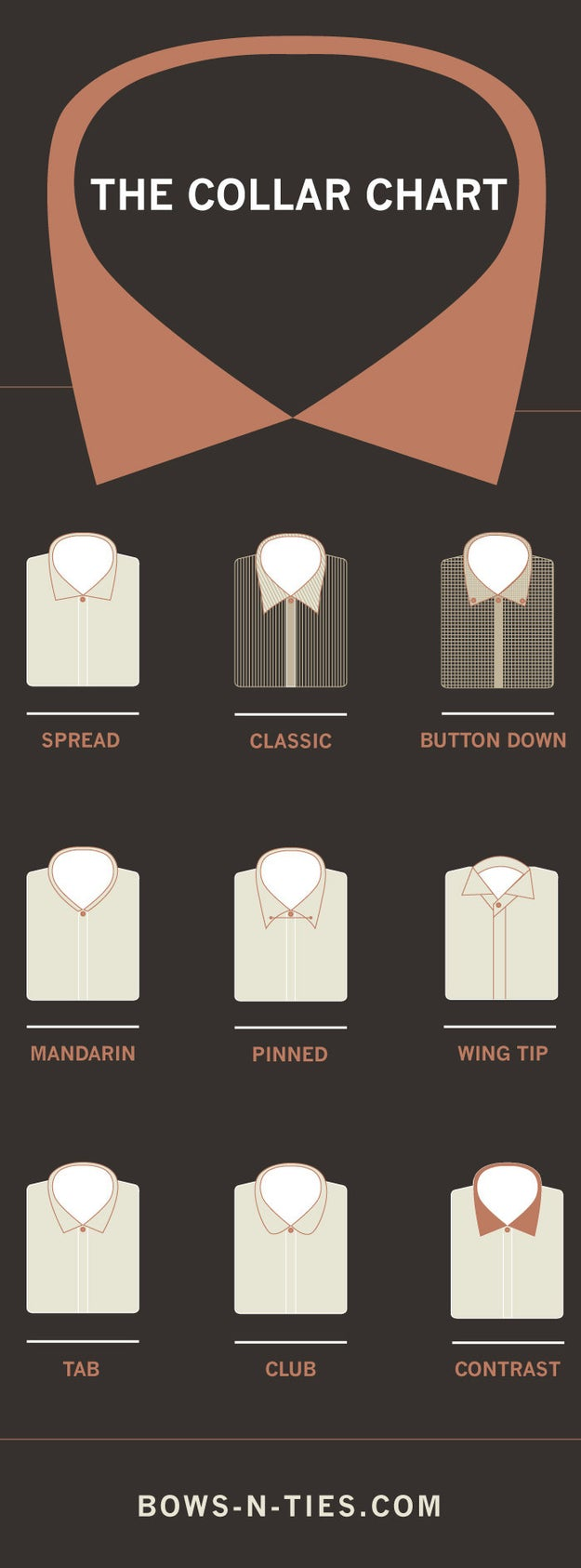 Keep up with your collars.