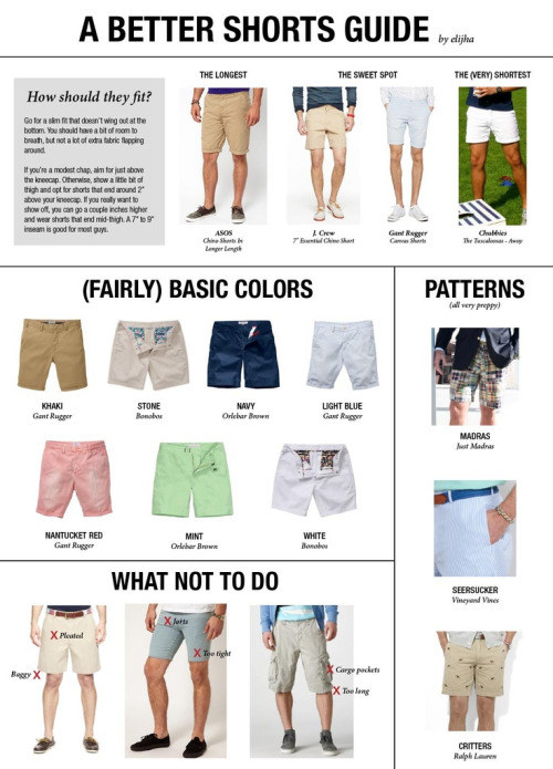 And how to step up your shorts game.