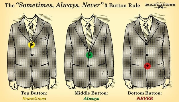 And once you've found your perfect suit, here's how to button it.