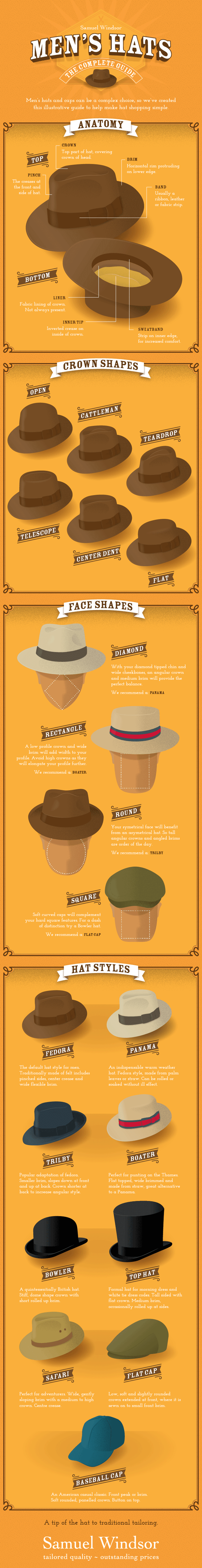 Know which hat works best for your noggin.