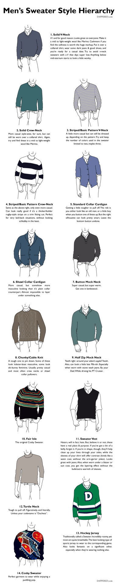 A guide to sweater styles.