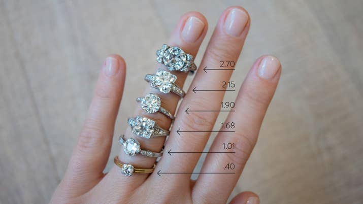 Carats refer to how much the diamond weighs. Looking for a ring with a more delicate feel? Consider a smaller diamond (like a .40 carat).
