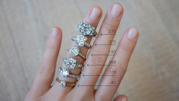 Know what different size carats would look like on your finger.