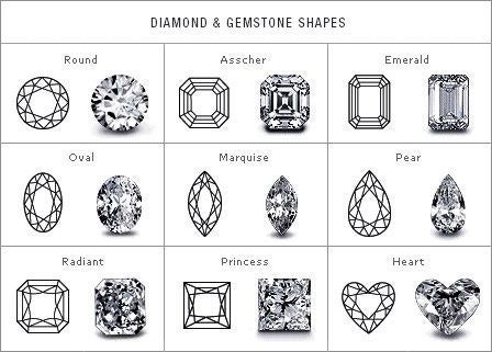 Maybe you've always pictured a radiant diamond, but have you thought about asscher?