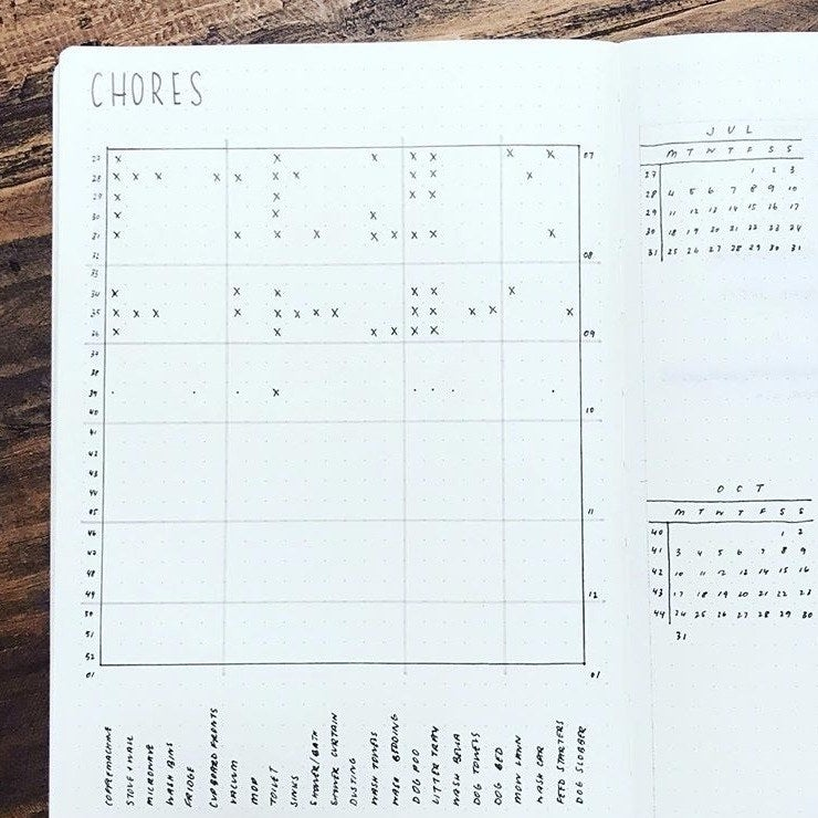 minimalist bullet journal - habit tracker using x marks as symbol of a completed habit